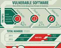 content/ar-ae/images/repository/isc/Kaspersky-Lab-Infographics-Vulnerable-software-thumbnail.jpg