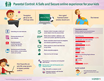 content/ar-ae/images/repository/isc/Kaspersky-Lab-Parental-control-infographic-thumbnail.jpg
