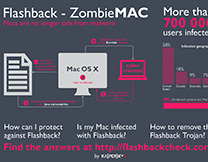 content/ar-ae/images/repository/isc/infographics-zombie-mac-thumbnail.jpg