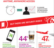 content/ar-ae/images/repository/smb/securing-mobile-and-byod-access-for-your-business-infographic.jpg